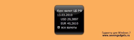 Цбрф курсы валют