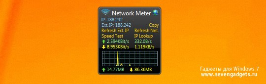 Wired Network Meter